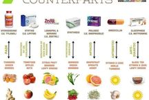 pharmaceutical *