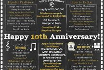 IP 10 year anniversary