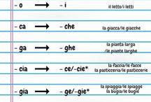 Italian Resources