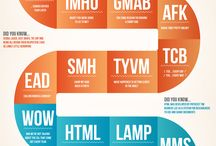 Acronyms: The Ideal Expression / TLDR is a biz-dev innovation for plus-what's-up-minus-space-waste. When time is money and money is everything, the acronym is the ideal expression.
