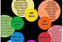 careers in Art Design Craft