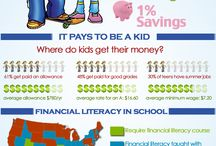 Parents - teaching kids about money / Ways to teach your children to be responsible with their money