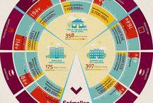 Infografikák / Hőszigetelés