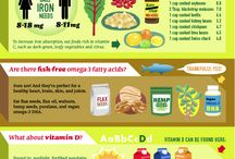 daily values of essential nutrients