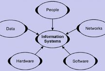 Information Systems Principles / Latest trends in Information Systems and Technology. #PGDipBMA 2016 Modular Group D
