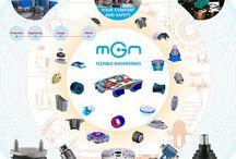 MGN Communication / Nuestros diseños para la comunicación corporativa de MGN transformaciones del caucho. http://www.mgncaucho.com/  Our designs for MGN´s (Rubber Transformations) Corporate Communication. http://www.mgncaucho.com/