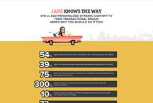 | Infographics About Email |