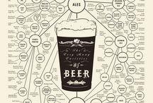 Mmmm....beer..