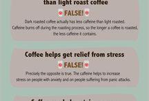 Coffee News for Coffee addicted