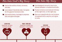 Bible study Song of Solomon