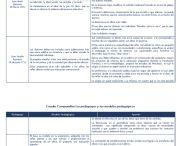 cuadro comparativo los pedagogos y susmodelos pedagogico