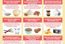 A bakers guide to pantry problem