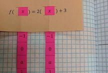 Matematika tanítása