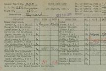 WPA Household Census Cards / The Works Progress Administration Los Angeles Household Census Cards collection dates from 1939. The physical cards which number nearly half a million items are owned by the USC Libraries. More than a quarter of the collection has been digitized, and are available via the USC Digital Library.  More info here: http://bit.ly/1IZ0qwY