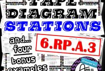 6th Grade Ratios and Proportional Relationships / 6.RP Common Core State Standards