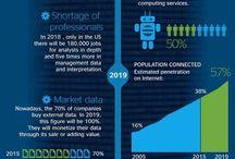 Big Data Steps