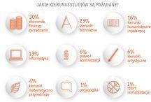 Nasze infografiki