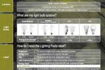 Lighting We Love - the Bulb Edition / Lights, lights, lights!