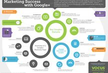 Google Plus Infographics / Google Plus Infographics that provide insightful information about your Google Plus page, circles and other related information.  / by Candid Writer Blogging Tips & More
