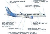 C-séries Bombardier