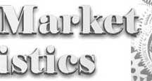 Forex Trading Statistics