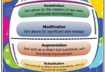 The SAMR Technology Integration Method / All about SAMR (Substitution, Augmentation, Modification, Redefinition) / by StudySync