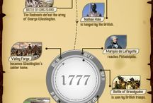 Genealogy Research - Timelines / how to create timelines; examples of timelines / by Anita Brown Bennett