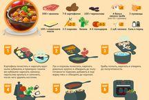Рецепты: Мясо / Мясные блюда