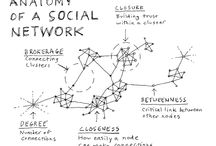 Networks Effects / Evocative images to inspire us to think broadmindedly about our networked world.