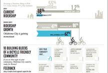 Pesquisas de bicicleta / Dentre as ações cicloativistas possíveis, pesquisar é uma parte fundamental para que se tenha argumentos baseado em dados e informações relevantes para a cidade! Inspire-se com algumas dessas metodologias.
