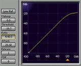 Mixing・Mastering(音声編集)
