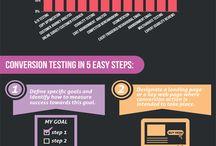 Blogging -SEO / SEO (Search Engine Optimization) for Blogging