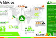 JA México