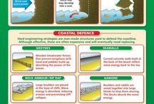 Coastal Geography