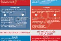 SMO - infographies