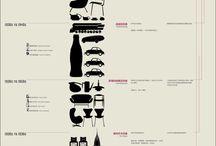 Storia industrial design