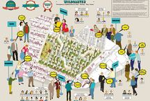 Collaborative Urbanism