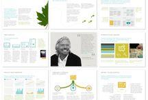 Content Presentation Resources / by cte CCM
