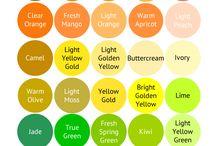 färger o färganalys