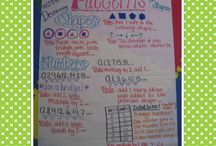 Math- Patterning and Algebra