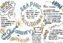 Sketchnotes& graphic recorfing
