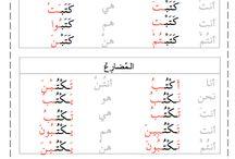 Arabic tenses