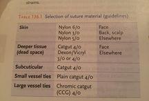 Medical lists