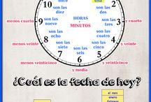 Las horas-El tiempo
