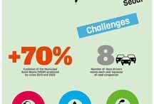 Urban Design/Infographics