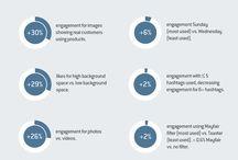 INFOGRAFICHE / Infografiche su Web, Social Media e Tecnologia