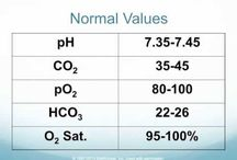 ph values