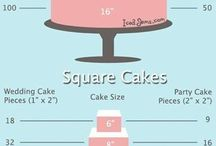 Sizes of cake that feeds people