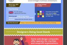 NGO planning