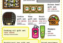 Korean Cultures, Habits and others